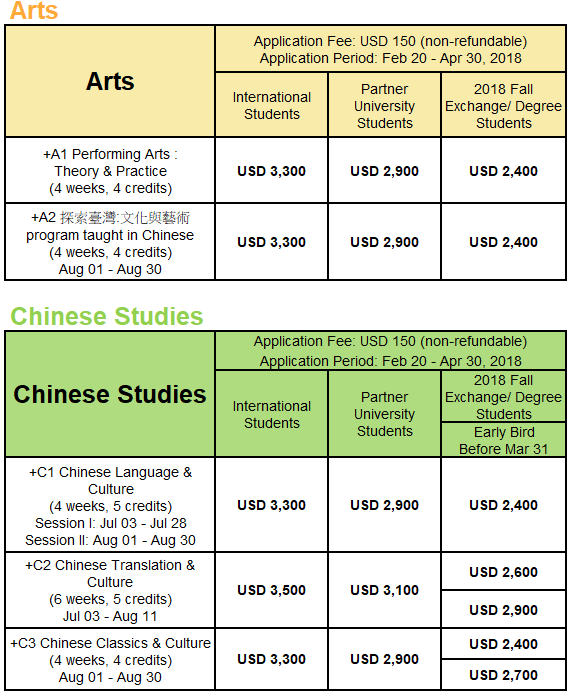 National Taiwan University Arts and Chinese Studies Summer 2018 Course List
