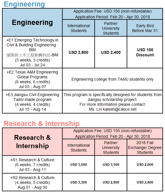 National Taiwan University Engineering and Research and Internship Summer 2018 Course List