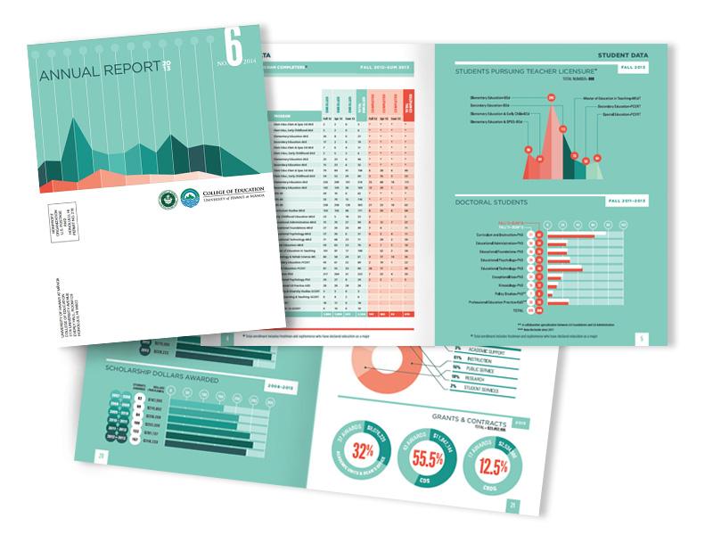 UHM COE 2015 Annual Report