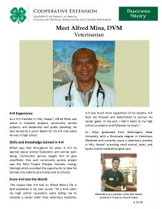 Dr. Alfred Mina Success Story