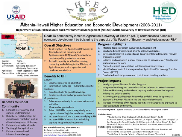 Poster Presentation Examples Education | www.pixshark.com ...