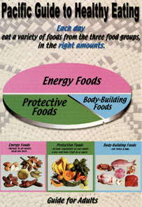 Pacific Guide to Healthy Eating