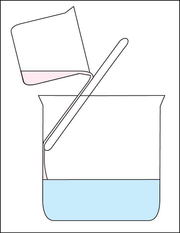 <p><strong>Fig. 2.7.</strong> Create water layers by pouring water of a different temperature or salinity slowly down a stirring rod.</p>