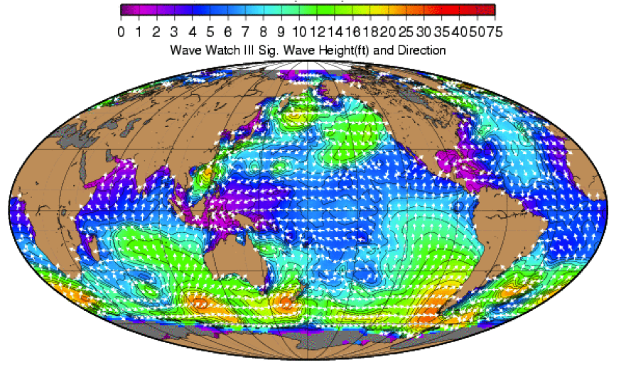 <p><strong>SF Fig. 4.10.</strong> This map of global ocean conditions on October 18th, 2010, shows significant wave height (average height of the tallest one third of all waves) in feet, corresponding to the color legend at the top of the figure, and the peak wave direction as white arrows.</p>