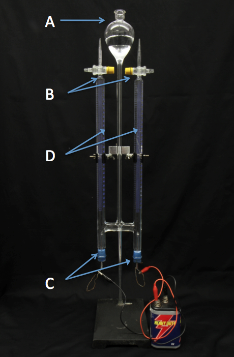 <p><strong>Fig. 1.11.</strong> Hoffman apparatus</p>