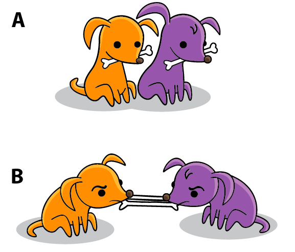 <p><strong>Fig. 2.27.</strong> Puppies demonstrating covalent bonding (<strong>A</strong>) The two puppies represent atoms, their bones represent one of their electrons. (<strong>B</strong>) Both puppies share both bones.</p>