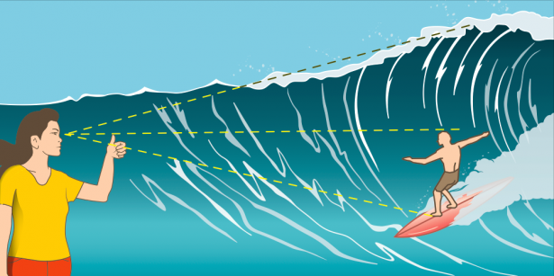 <p><strong>SF Fig. 4.4.</strong> Depiction of a method for estimating wave height from a known object in the water</p><br />