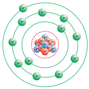 <p><strong>SF Fig. 2.12.</strong> A model of a sodium atom</p><br />