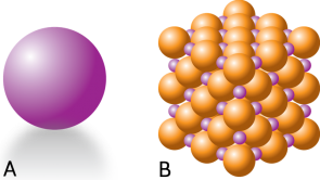 <p><strong>SF Fig. 2.16.</strong> A model of a sodium atom (<strong>A</strong>) alone and (<strong>B</strong>) as part of a network of sodium chloride ions</p><br />