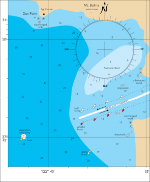 <p><strong>Fig. 8.27.</strong> In this nautical chart for a harbor, the location of the area is given in degrees of latitude (on the left side) and longitude (along the bottom). The numbers in the ocean (blue area) represent the seafloor depth in meters. This chart shows the main ship channel (between the dotted lines), buoys equipped with different signals, and a compass rose to show direction.</p><br />