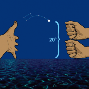 <p><strong>SF 8.4.</strong> (<strong>B</strong>) The North Star is located at the end of the Big Dipper constellation. The angle between the North Star and the horizon can be estimated using hand configurations to determine latitude degrees north.</p><br />