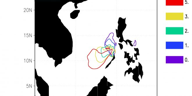Paths of possible debris from storm surge of super typhoon Haiyan
