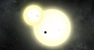 Artist's impression of the simultaneous stellar eclipse and planetary transit events on Kepler-1647. Such a double eclipse event is known as a syzygy. (Figure credit: Lynette Cook)
