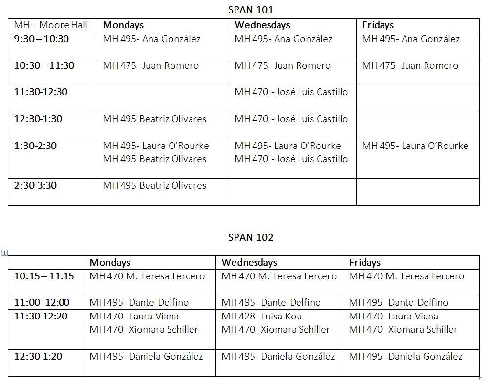 SPAN101&101 tutorias2015