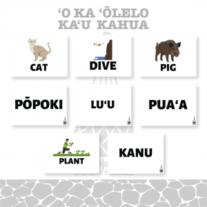 Graphic: game pieces Olelo words to match with image of object / activity / animal