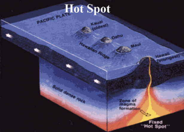 <p>Fig. 8. Hot spot formation.</p><br />