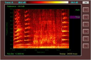 <p>Fig. 5. Sound spectrogram illustrating the range of frequencies in a humpback whale song.</p>