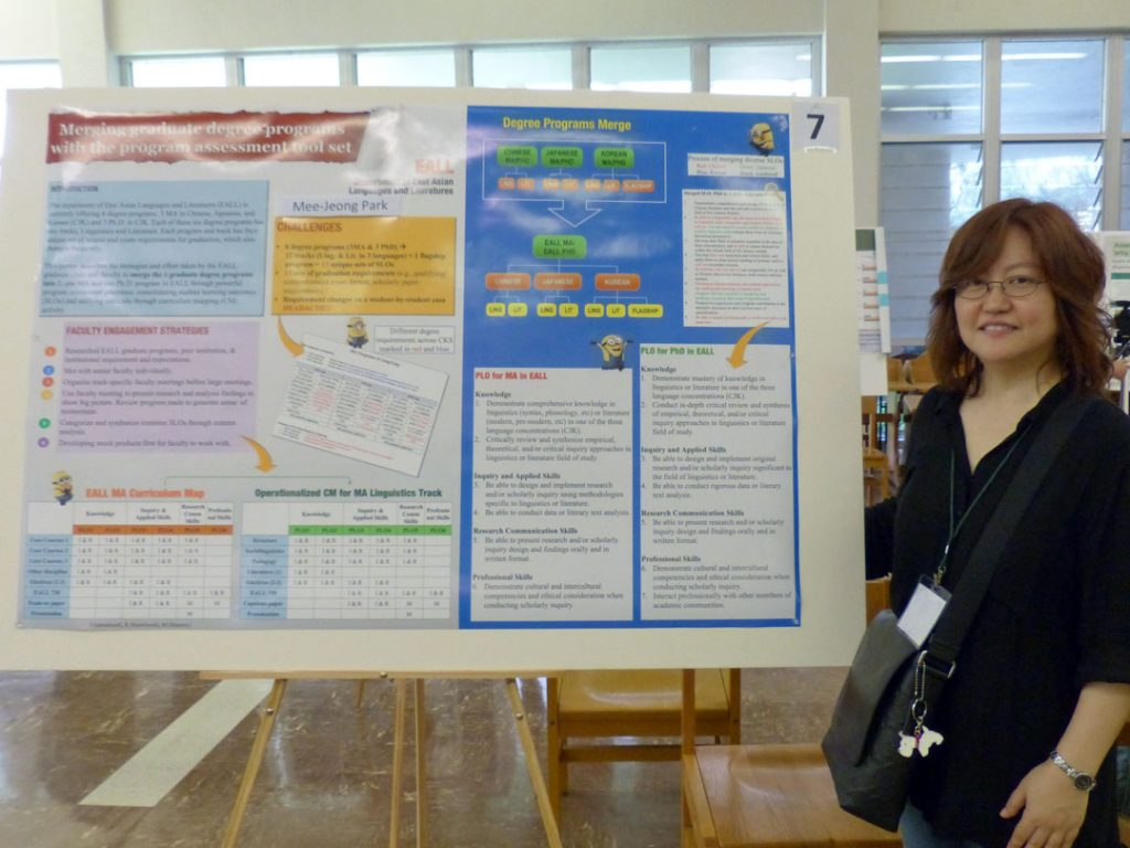 Given the complex nature of the requirements for the 6 degree programs offered by the department of East Asian Languages and Literatures (EALL), the issue of student and advisor concern over the accessibility of accurate information regarding these requirements is addressed. This poster describes the strategies and effort taken by the EALL graduate chair and faculty to merge the 6 graduate programs into two: one MA and one Ph.D. program in EALL through powerful program assessment processes: consolidating student learning outcomes (SLOs) and unifying curricula through curriculum mapping (CM) activity. The poster first highlights the enormous challenges in the merge process: consolidating 13 sets of SLOs and unifying 13 sets of courses/degree requirements while leveraging diverse input and preferences of graduate faculty. SLOs consolidation and CM development process are then detailed along with how faculty were aided in seeing the big program picture and focusing on program commonality instead of individual differences. Faculty engagement strategies, such as meeting with senior faculty individually, SLO content analysis, research of peer institution, and developing mock products first are provided. With the unified degree programs and revised assessment tools, EALL is becoming a unified department sharing common educational goals across different languages and tracks.