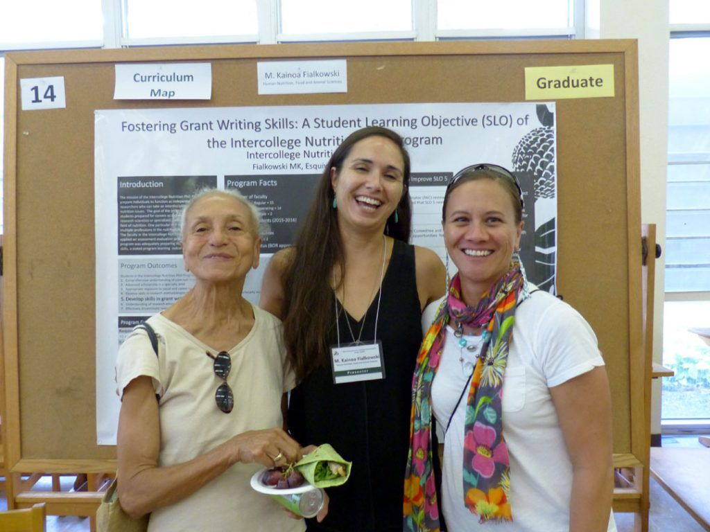 Fostering Grant Writing Skills: A Student Learning Objective of the Intercollege Nutrition PhD Program