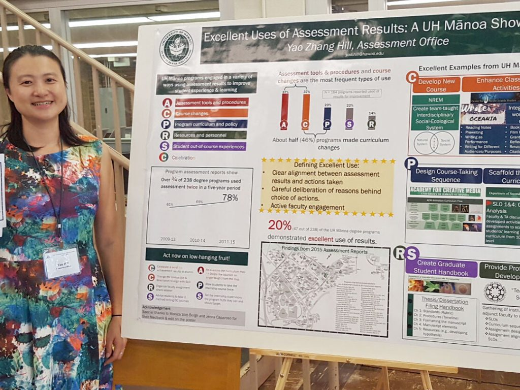 This poster presents examples of academic programs in higher education using learning assessment results for program improvement. The poster defines excellent-use-of-assessment at a large research intensive higher education institution, summarizes ways of using assessment through the content analysis of 238 academic programs assessment reports, provides low-hanging fruit examples in of ways to use results, maps excellent example programs on campus, and illustrates excellence with nine concrete program examples. Not only does the poster show possible ways for programs to use results, it also serves as a showcase of excellence in using assessment results on campus, thus promoting the assessment-for-improvement concept and culture.