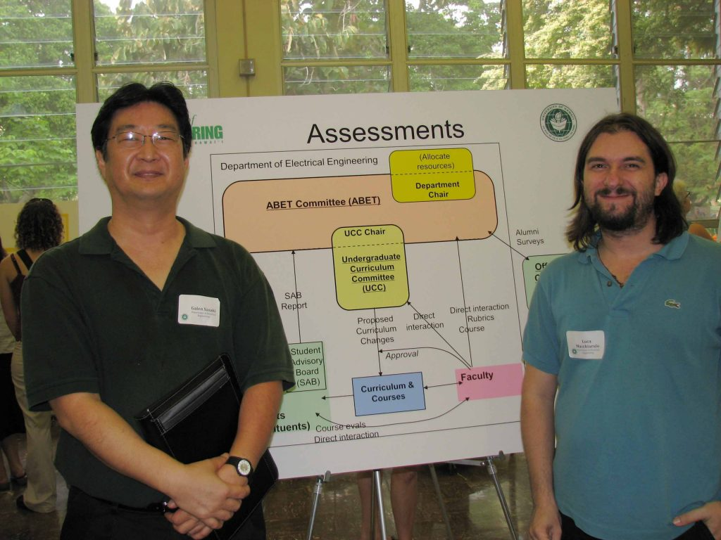 The Department of Electrical Engineering has put in place an assessment process that (1) has educational objectives and outcomes; (2) a process to assess the achievement of these objectives and outcomes; and (3) a system to improve the program based on the assess data. The organization of the system, the constituents, and the process are presented.