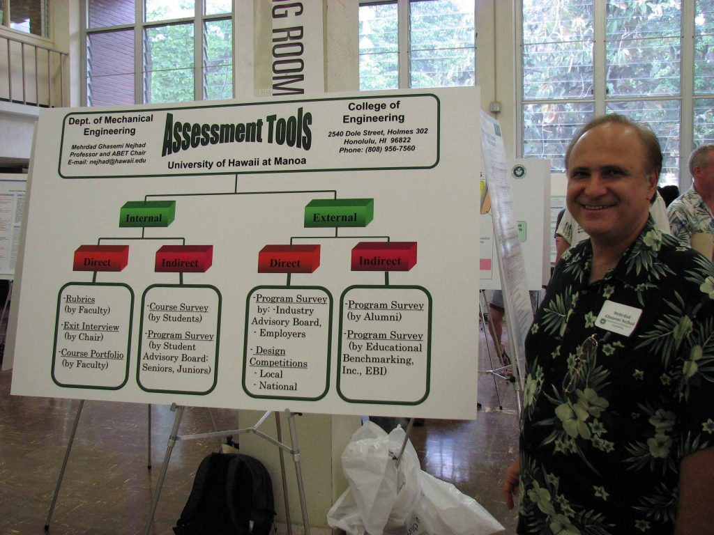"""The poster gives the Assessment Tools that we use in our department to assess our department Program Objectives and Outcomes. We have both Internal and External Assessment Tools and within each category, we have either Direct or Indirect tools. The Internal tools are those assessed within our department and External are those assessed outside of our department. Direct assessments are those assessed by sources other than students, and Indirect are those assessed by the students or the Alumni. In addition to the Surveys that are direct questions such as """"how well a particular Outcome is achieved?"""", we have developed Rubrics based on those Outcomes which are basically metrics that dissects our Outcomes into a number of Concepts which are broken, each, into a number of Performance Criteria, which, in turn, are measured, each, by various levels of achievements such as 1 being Worse and 4 being Best (i.e., the Rubrics)."""