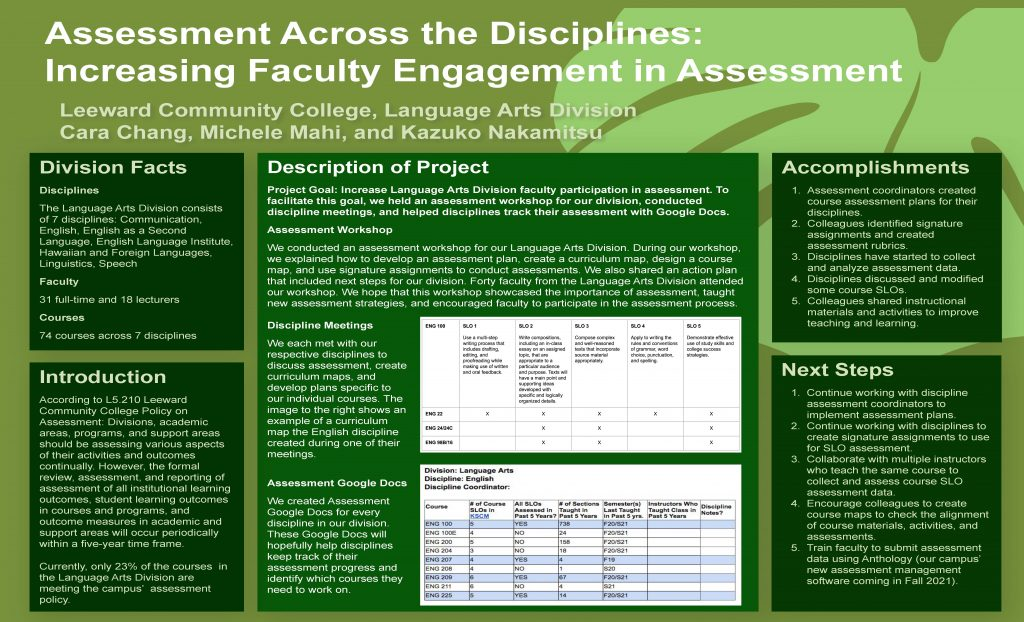 Assessment across the Disciplines: Increasing Faculty Engagement in Assessment