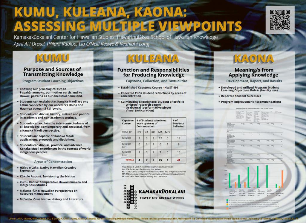 Kumu, Kuleana, Kaona: Assessing Multiple Viewpoints