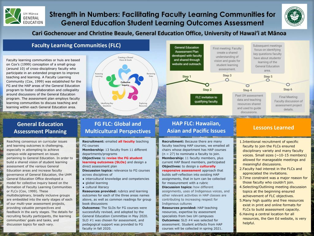 Strength in Numbers: Facilitating Faculty Learning Communities for General Education Student Learning Outcomes Assessment