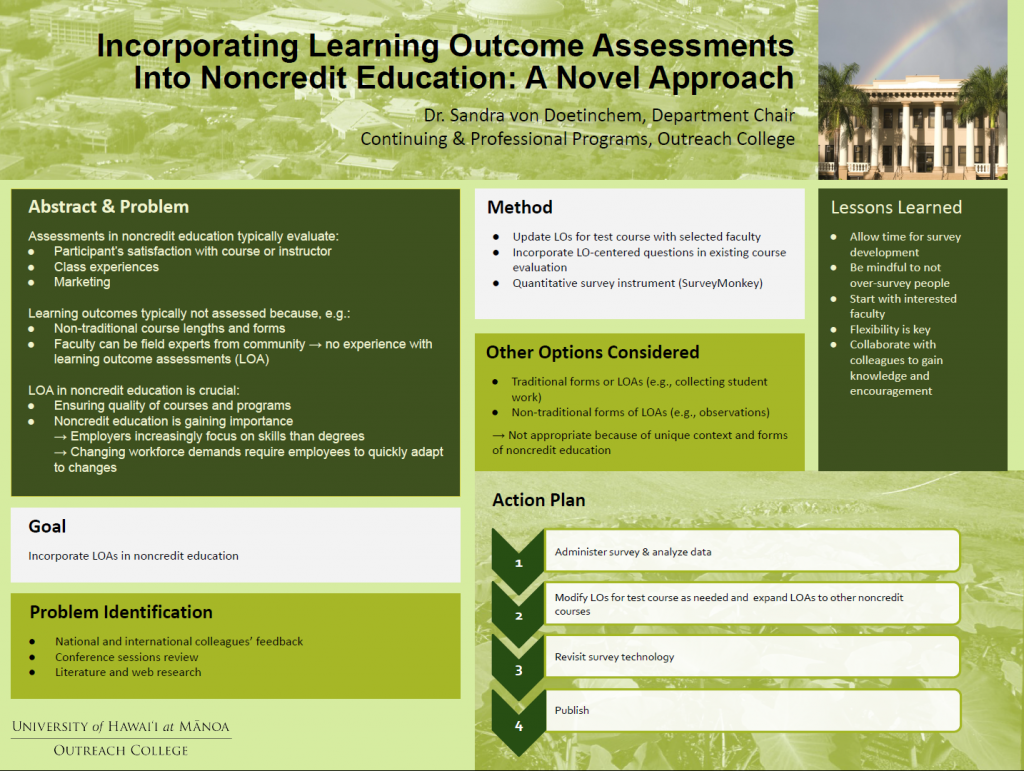 Incorporating Learning Outcome Assessments into Noncredit Education: A Novel Approach