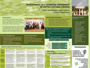 Development of a Signature Assignment in Filipino Cultural Courses