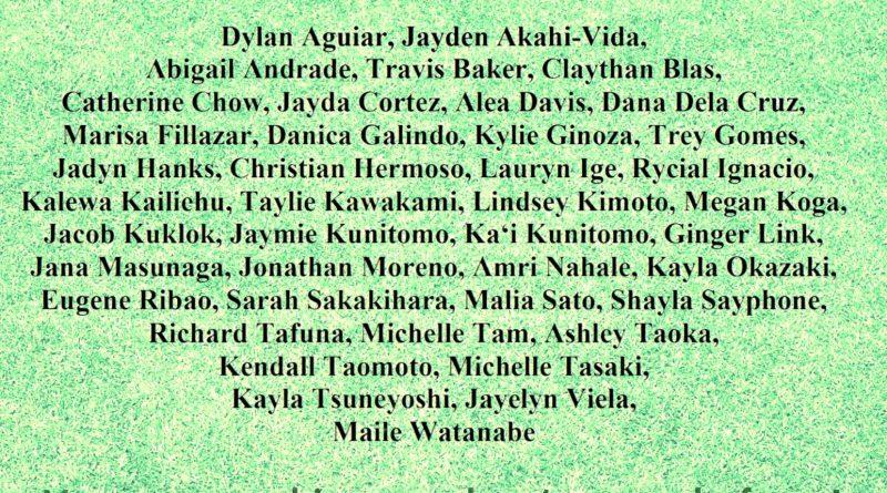 List of names of 4-H seniors in 2020.