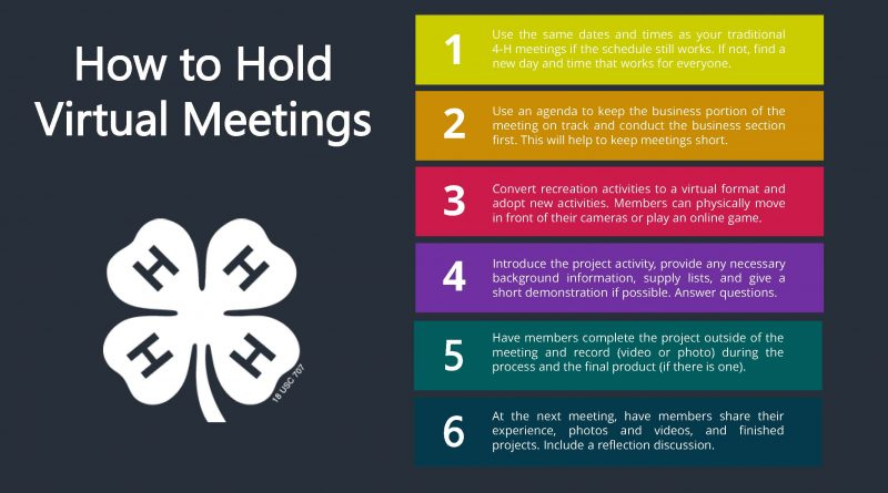 Steps for holding a vritual meeting