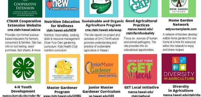List of CTAHR resources for school gardens