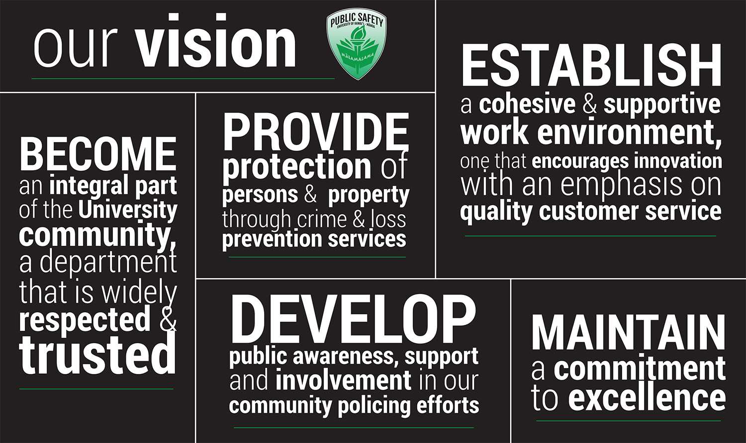 Our Vision: Become an integral part of the University community, a department that is widely respected and trusted. Provide protection of persons and property through crime and loss prevention services. Develop public awareness, support and involvedment in our community policing efforts. Establish a cohesive and supportive work environment, one that encourages innovation with an emphasis on quality customer service. Maintain a commitment to excellence.