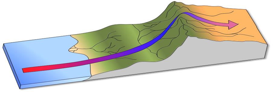 <p><strong>Fig. 3.5.</strong> (<strong>A</strong>) As warm, humid air masses are pushed up over mountains, they cool and form orographic clouds that release precipitation.</p>