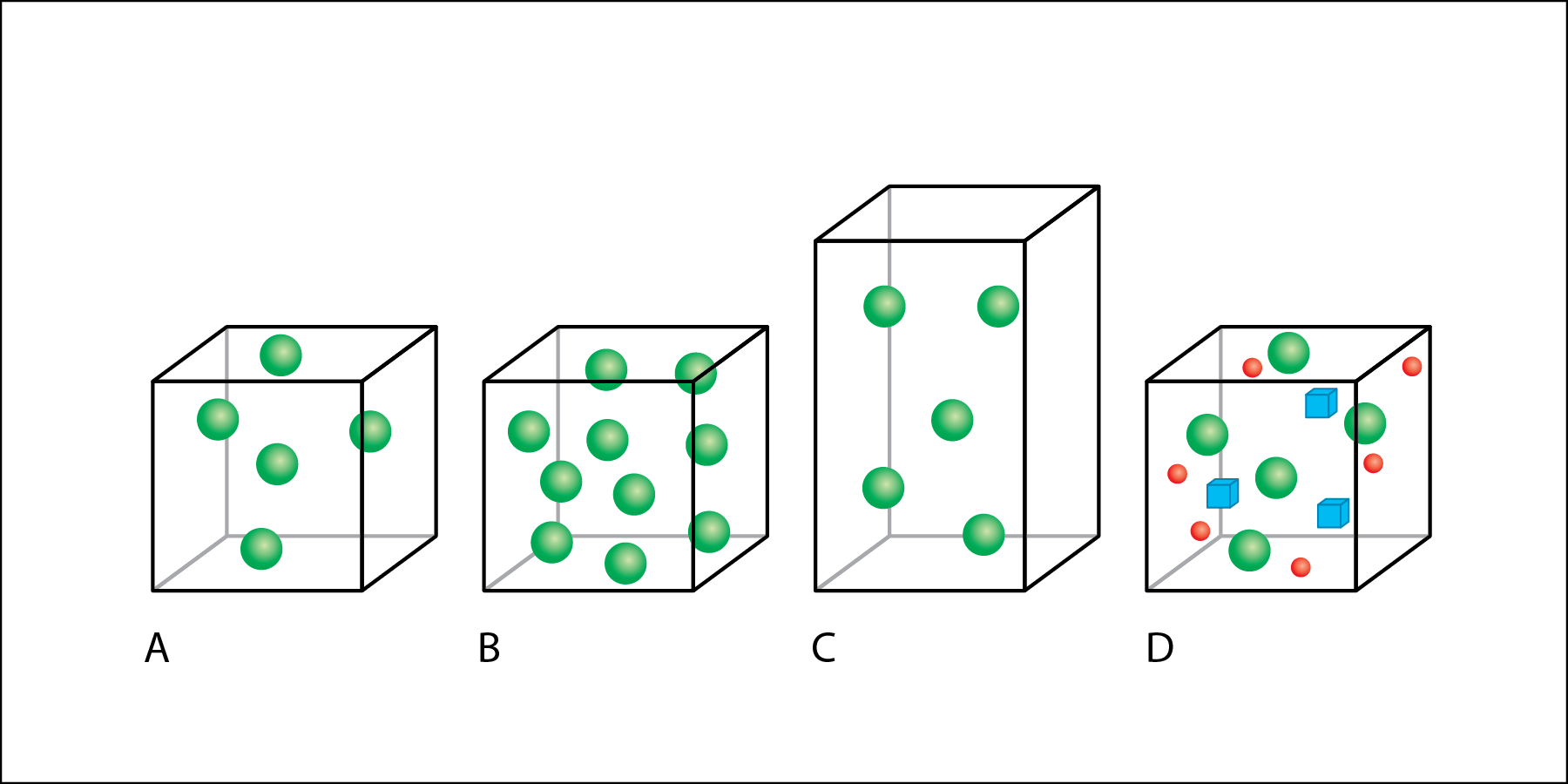 "<p><strong>Fig. 2.2.&nbsp;</strong><span style=""line-height: 1.538em;"">The boxes and colored shapes in this figure demonstrate the effects of changing mass and volume on density.</span></p>"