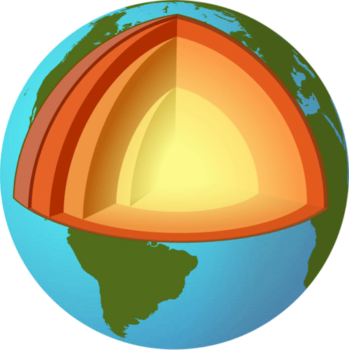 <p><strong>SF Fig. 2.15.</strong> A model of the earth, showing the layers of the earth</p>
