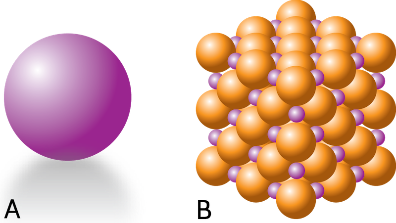 <p><strong>SF Fig. 2.16.</strong> A model of a sodium atom (<strong>A</strong>) alone and (<strong>B</strong>) as part of a network of sodium chloride ions</p>