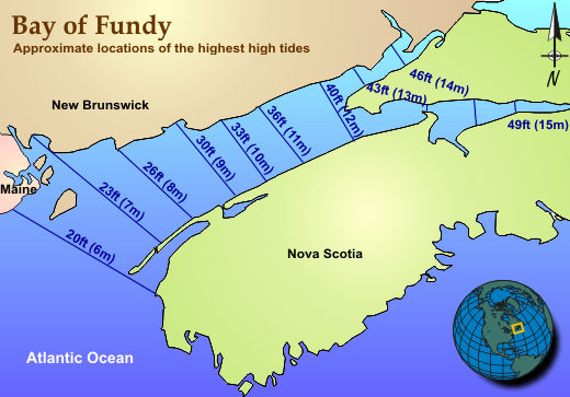 <p><strong>SF Fig6.14.</strong> (<strong>B</strong>) The Bay of Fundy's highest tidal heights are located at the narrowest point in the funnel-shaped bay.</p>