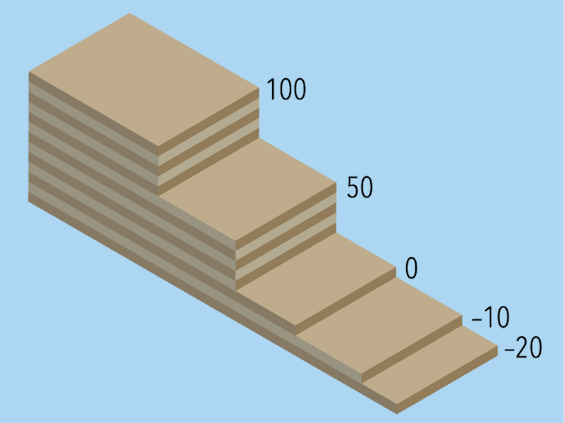 <p><strong>Fig. 7.39.</strong> Stacked cardboard contour templates</p>
