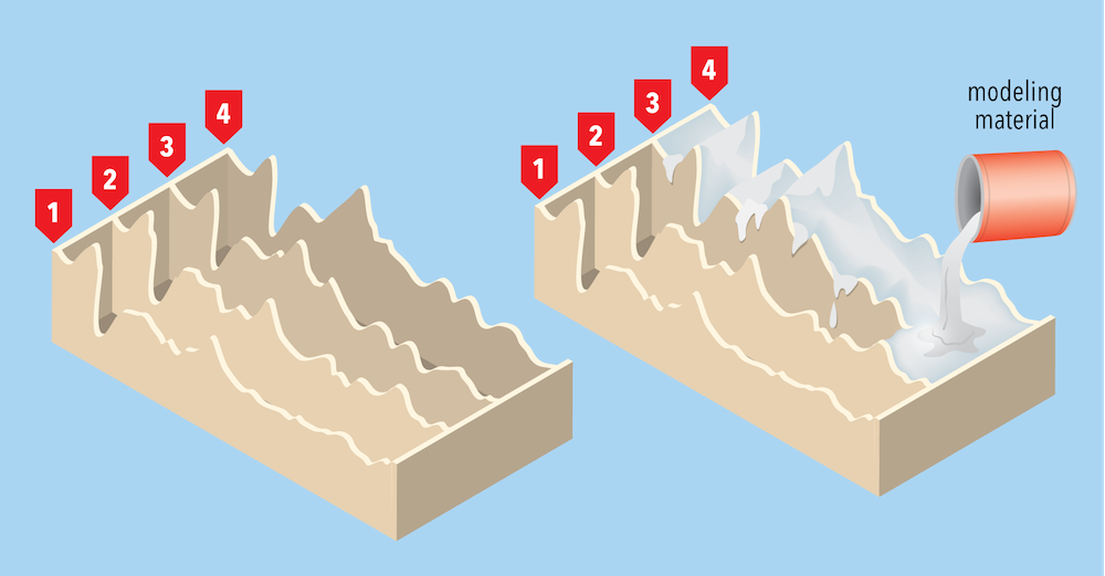 <p><strong>Fig. 7.47.</strong> A three-dimensional model of the ocean floor constructed by assembling a series of parallel profiles.</p>