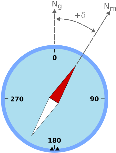<p><strong>Fig. 8.11.</strong> (<strong>A</strong>) Magnetic declination (+D) is the difference between geographic north and magnetic north.</p>
