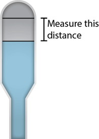 <p><strong>Fig. 1.10.</strong> Measure the distance from the bottom of the curve to the top of the solution level on each pipette.</p>