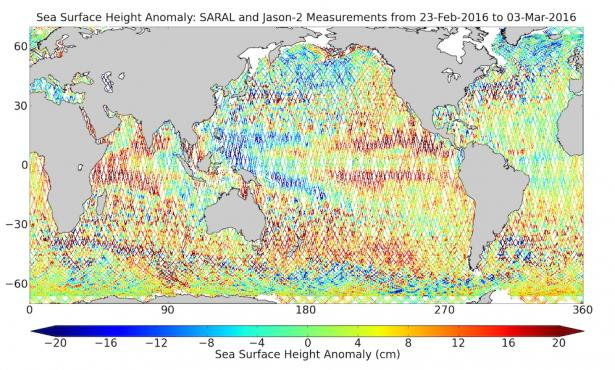<p><strong>Fig. 3.20.</strong> Differences in sea level height across the world ocean can be measured using NASA satellites. The red colors are areas of higher sea level, the dark blue areas indicate the lowest sea level height.</p><br />