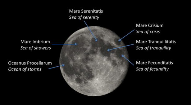 <p><strong>SF Fig. 6.1.</strong> The Latin names and English translations of selected lunar <em>maria</em> on Earth's moon</p><br />