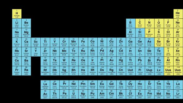 U003c/strongu003e The Periodic
