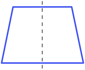 <p><strong>Fig. 3.8.</strong> Axis of symmetry for a trapezoid</p><br />