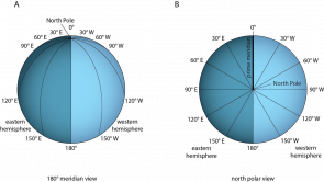 <p><strong>Fig. 1.13.</strong> (<strong>A</strong>) East and west longitude meeting at 180˚ meridian. (<strong>B</strong>) The 180˚ meridian is on the opposite side of the globe from the prime meridian.</p><br />