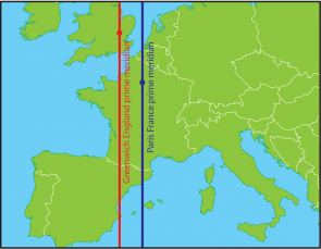 <p><strong>SF Fig. 1.11.</strong> The Paris Meridian is a median line (shown in blue) that ran through the Paris Observatory in Paris, France. Paris cartographers used it as the prime meridian for more than 200 years, but today the standard Greenwich Meridian (shown in red) is used.</p><br />